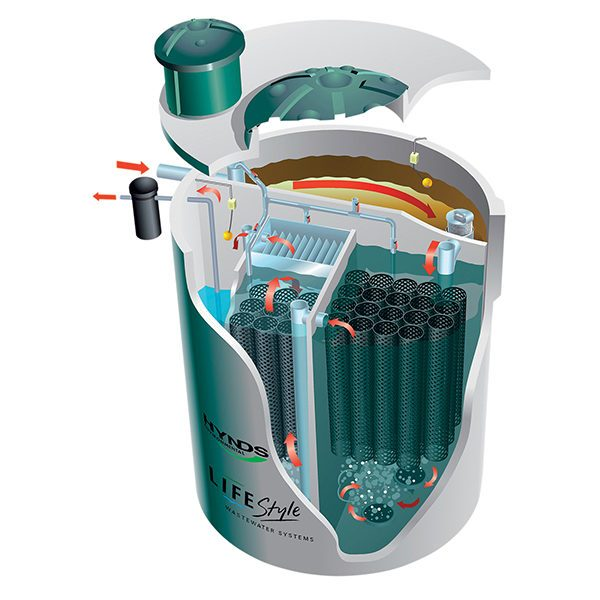 Lifestyle Aerated Treatment System