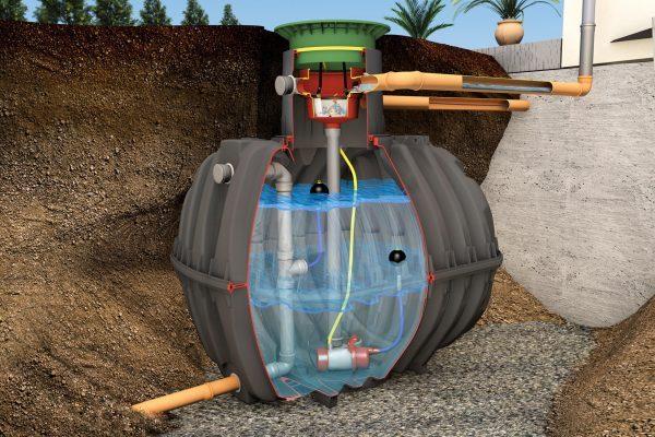 Graf Plastic Tank - How it works